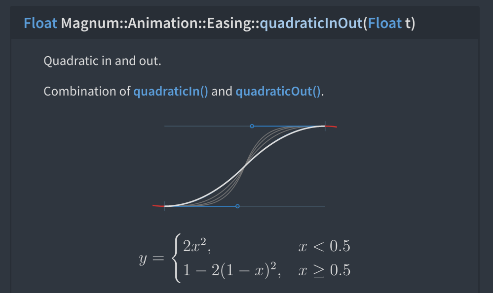Animation::Easing documentation